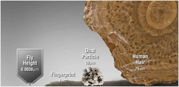 razmak između magnetne glave i magnetne ploče na hard disku